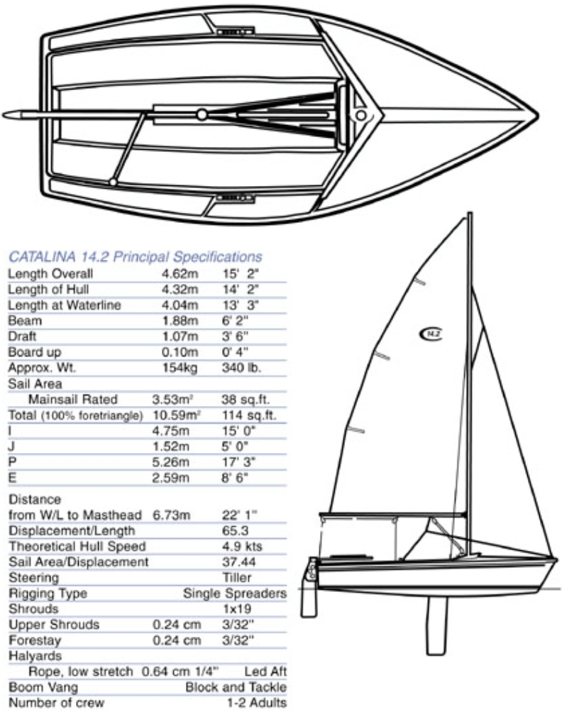Catalina 22 Rigging Diagram Catalina 22 Mast Rigging