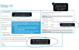 Cisco Exam Discount Voucher with Verification Email