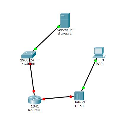 Design of a network diagram to realize the network architecturethe design of a network diagram to realize the network architecture ccuart Image collections