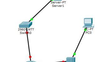 Cisco Three Tier Network Design for Better CCNA
