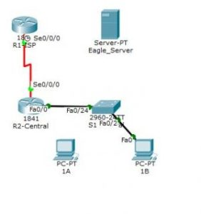 Monitor network of a network model