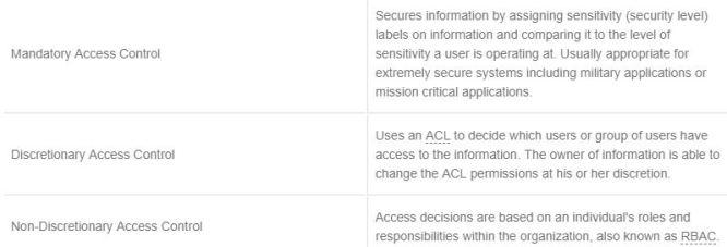 Access Control Models