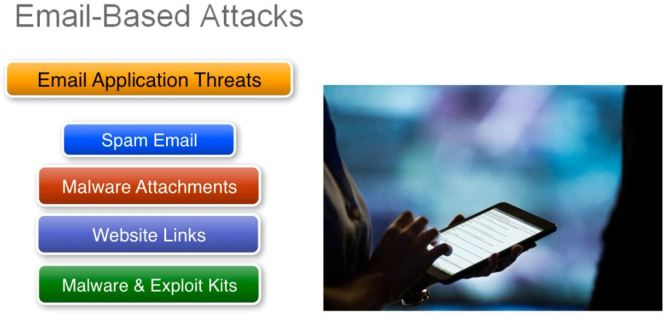 Understanding Email related attacks
