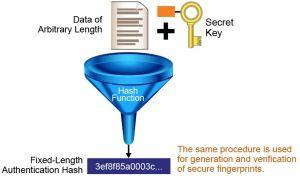 Hash explanation