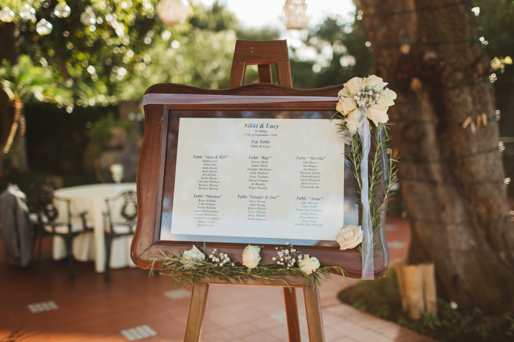 Table Plan Seating Chart Wooden Frame Floral Flowers Easel Elegant Stylish Sorrento Destination Wedding http://www.francessales.co.uk/