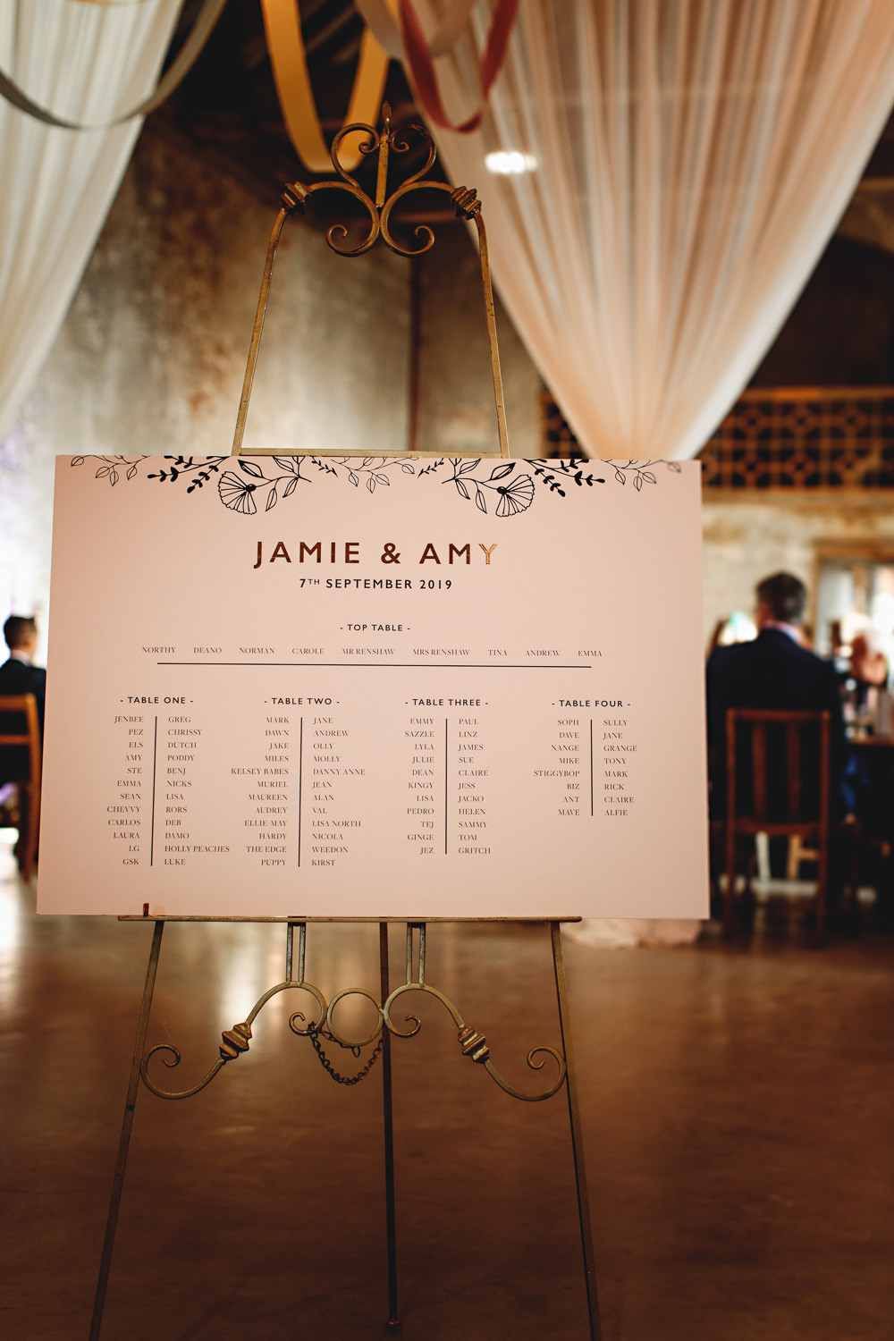 Table Plan Seating Chart Pink Rose Gold Illustrated Calke Abbey Wedding HBA Photography