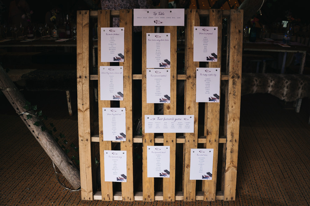 Wooden Pallet Table Plan Seating Chart Hammer and Pincers Wedding Sally T Photography