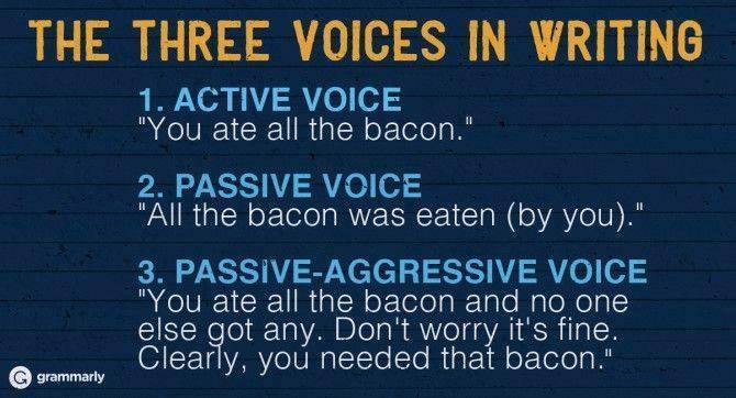 Active Passive Aggressive Voice Whisper Down The Write Alley