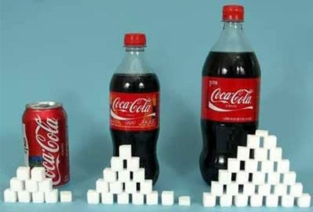 coke to sugar ratio