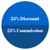 Referral Program with 25% Discount plus 25% Commission