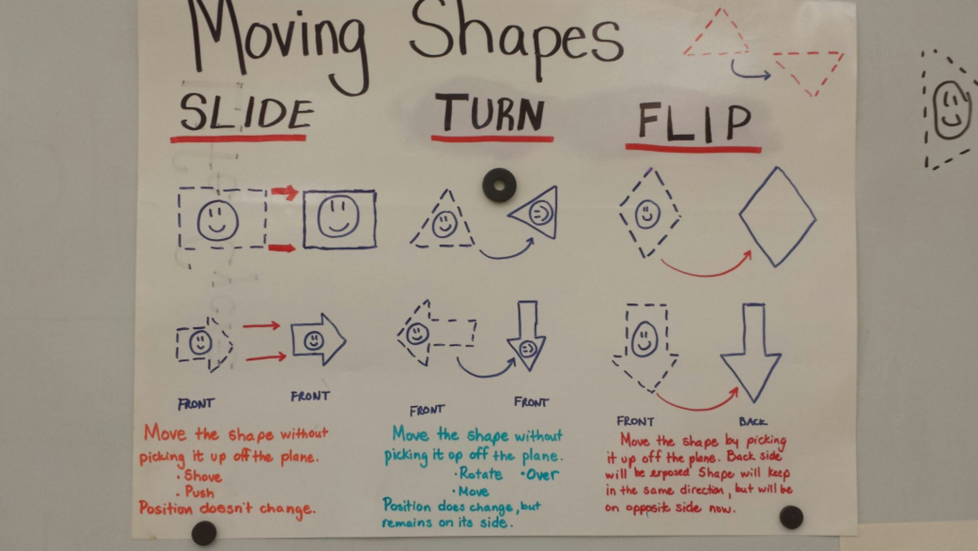 Anchor Chart Check In Shifting And Changing