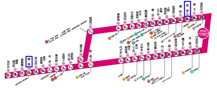 都営大江戸線停車駅 | 東京都交通局
