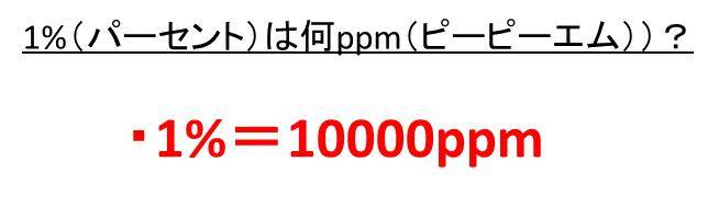 1ppmは何パーセント(%)?1%は何ppm?【単位換算】|白丸くん