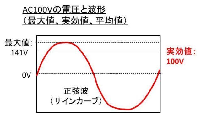 ppmとmg/Lの換算(変換)方法【1ppmは何mg/L?1mg/Lは何ppm?】|白丸くん