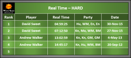 RealTime-Hard