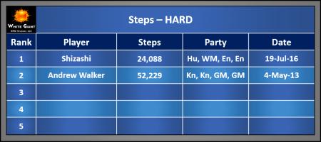 Steps-Hard