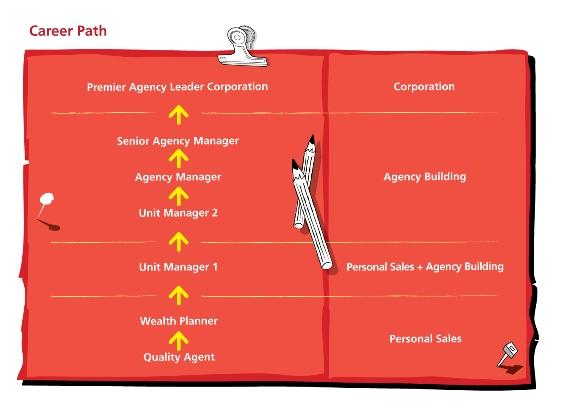 career-path