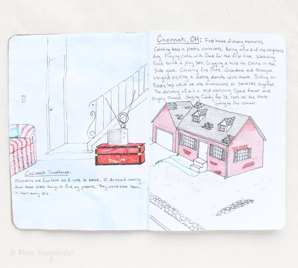 The Sketchbook project 2016
