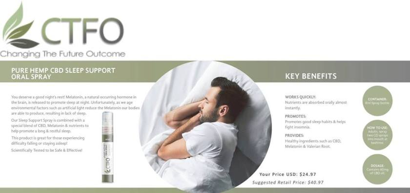 Sleep Support Oral Spray Banner