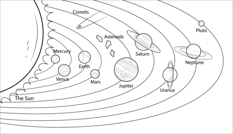 solar system model coloring page free printable coloring pages
