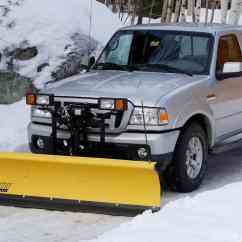 Fisher Plow Mini Usb Power Wiring Diagram Whitesboro Shop Watertown Ny Dealer Jefferson Homesteader Personal