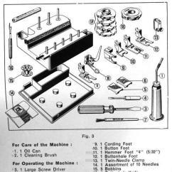 Elna Sewing Machine Parts Diagram Suzuki Fiero Bike Wiring White Center Repair Class Click Picture For A Larger Image