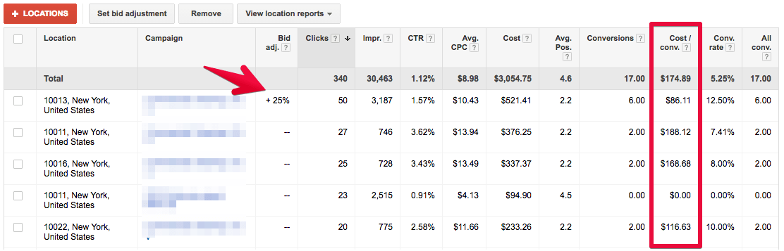 Campaign Management – Google AdWords 2016-07-01 15-35-32