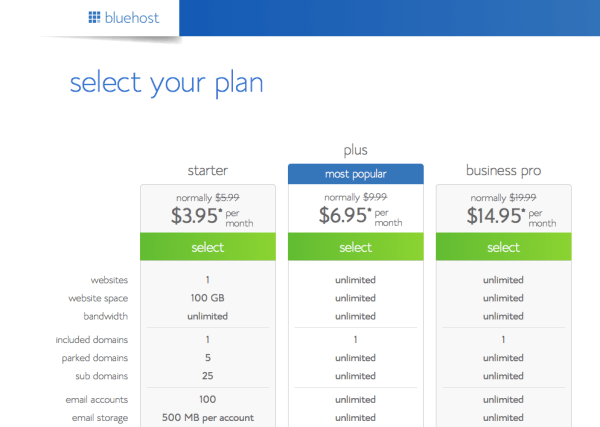 Blogger Resource Bluehost Screenshot
