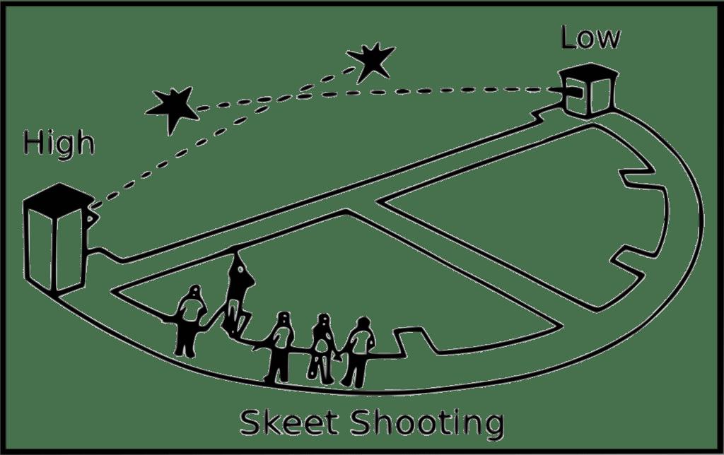 trap shooting diagram