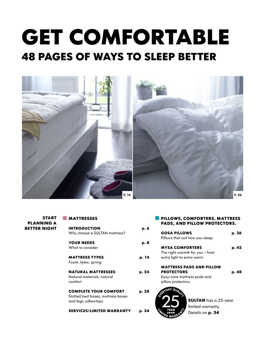 Ikea Gosa Pinje Page 37 Of Mattresses 2009
