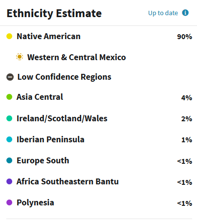 Example of Mexican Ancestry DNA results