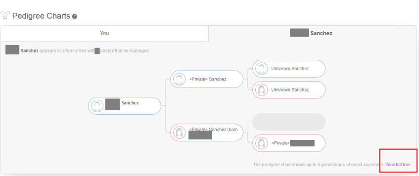 how to view my dna match's pedigree chart on my heritage dna