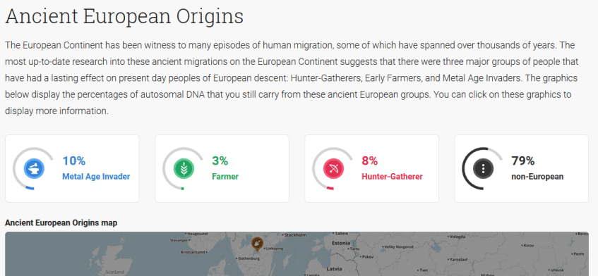 example of ancientorigins results on ftdna for someone with non-european ancestry