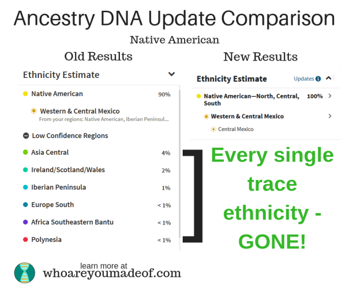 Ancestry DNA update results comparison native american(1)