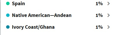 what does the ivory coast ghana dna ethnicity mean on ancestry