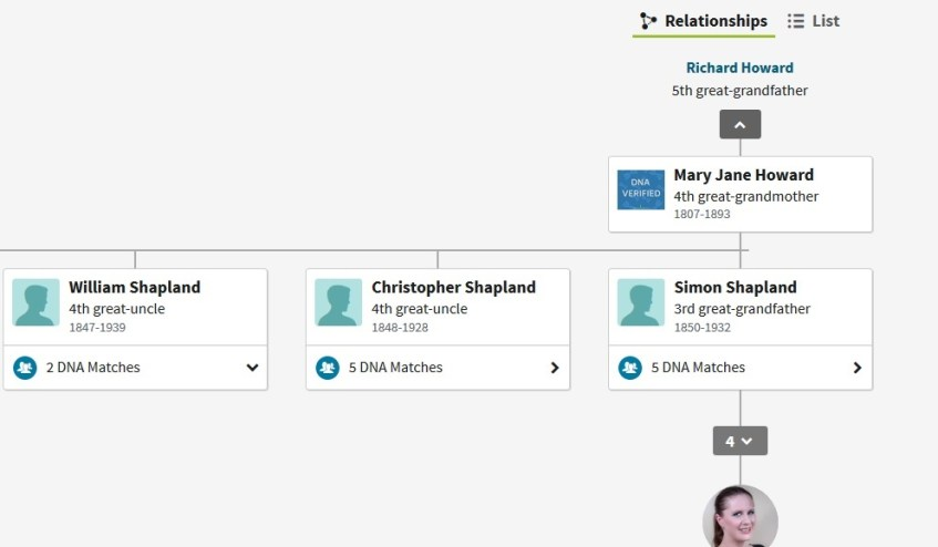 how does ancestry thrulines work
