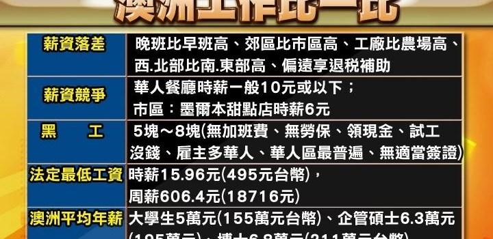 「不得不」順服?建構一個華人剝削華人的黑工市場