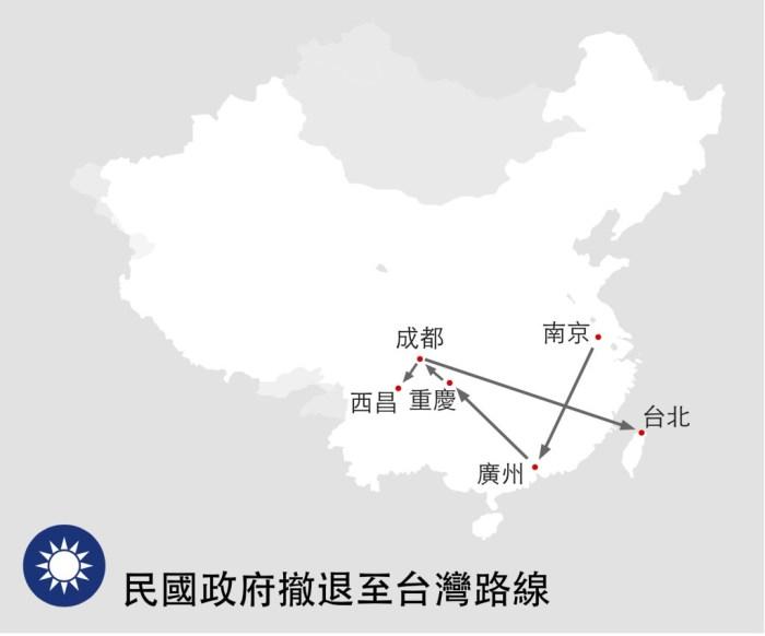 國共內戰中國民黨政府的撤退路線。