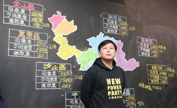 黃國昌罷免投票結果:是「負性偏差」還是「負面投票」?