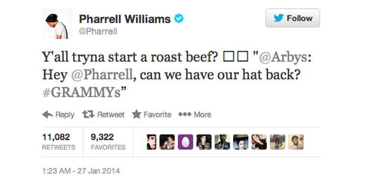 Pharrell's hat - Who Is NOBODY?
