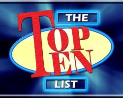 Creating Blog Content Top 10 List