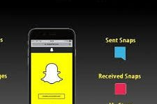 Top 5 Ways for Snapchat Hack Online