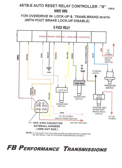 small resolution of 12v hydraulic power pack wiring diagram hydraulic solenoid valve wiring diagram collection hydraulic solenoid valve