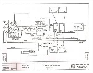 99 Club Car Golf Cart Wiring Diagram 1996 Ez Go Wiring Diagram Sample