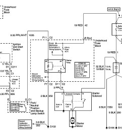 2002 chevy blazer trailer wiring diagram blazer relay wiring diagram valid 2003 chevy blazer engine [ 2402 x 1684 Pixel ]
