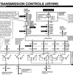 4r70w wiring 1994 wiring diagram name 4r70w wiring harness diagram [ 1024 x 796 Pixel ]