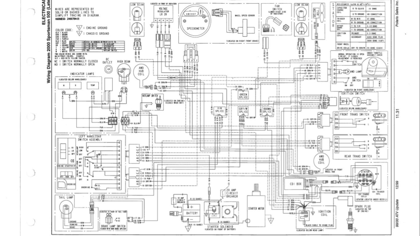 2000 polaris sportsman 500 parts diagram