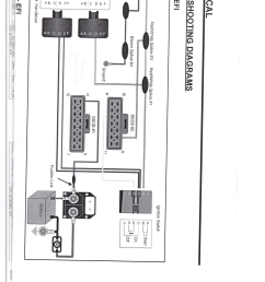 2005 polaris sportsman 500 ho wiring diagram schematic diagrams rh ogmconsulting co ho ballast wiring diagram [ 1802 x 2903 Pixel ]