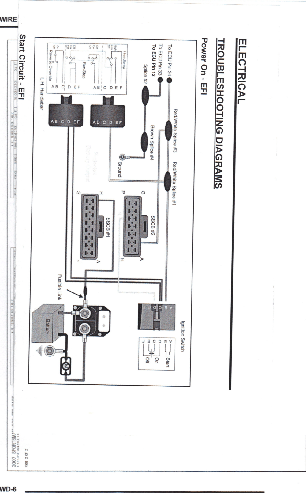 medium resolution of 2005 polaris sportsman 500 ho wiring diagram schematic diagrams rh ogmconsulting co ho ballast wiring diagram