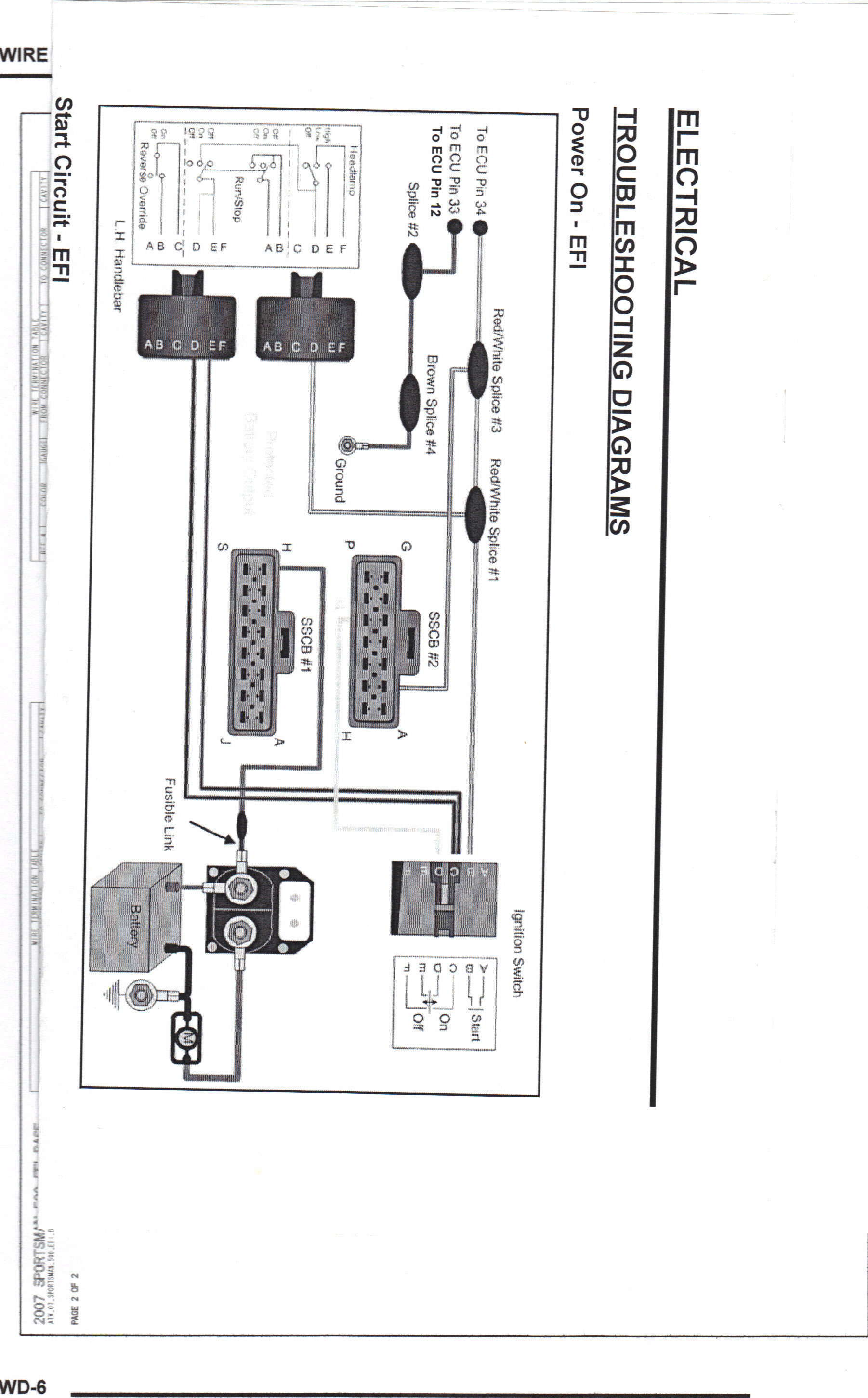 hight resolution of 2005 polaris sportsman 500 ho wiring diagram schematic diagrams rh ogmconsulting co ho ballast wiring diagram